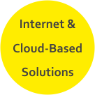 Zinochrome_Internet and Cloud Based Solutions